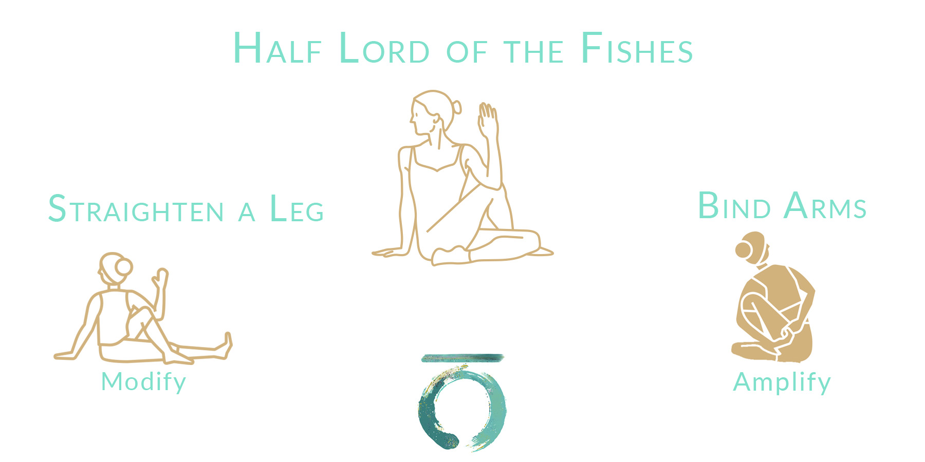 Half Lord of the Fishes Twist Blog Travel Yoga