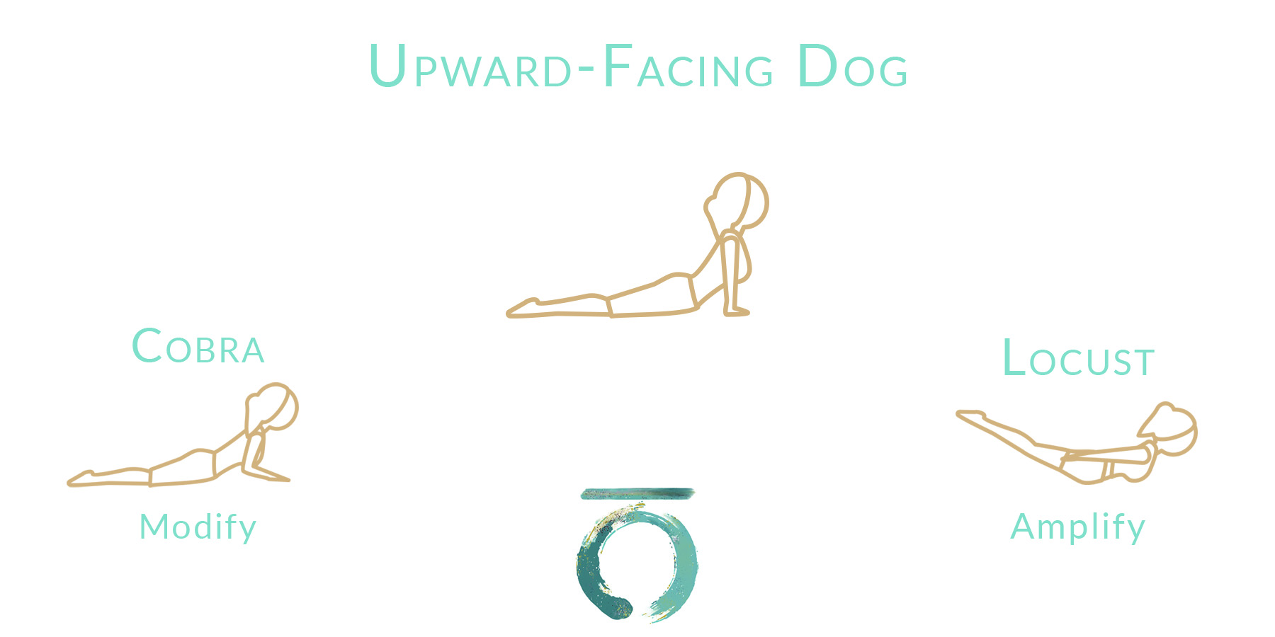Yoga Travel Upward-Facing Dog Blog