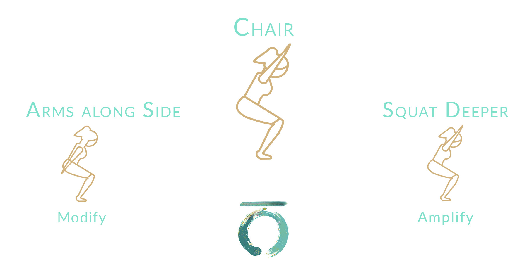 Chair Pose Blog Travel Yoga